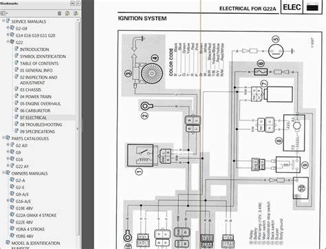 Yamaha G14 Golf Cart Wiring Diagram by Yamaha Golf Cart Wiring Diagram 5a9d29f98f6b5 Gas 8 G2