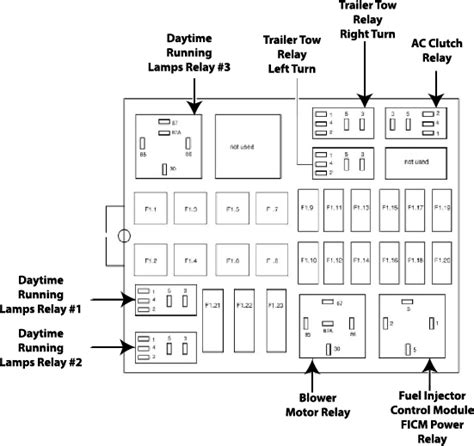2002 F150 Cab Fuse Panel Diagram by F150 Ac Diagram Wiring Diagrams Place