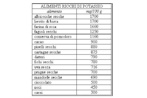 alimenti ricchi di ferro tabella alimenti ricchi di potassio idee green