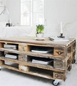 Table En Palette : la table basse palette 60 id es cr atives pour la ~ Melissatoandfro.com Idées de Décoration