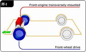 File Automotive Diagrams 10 En Png