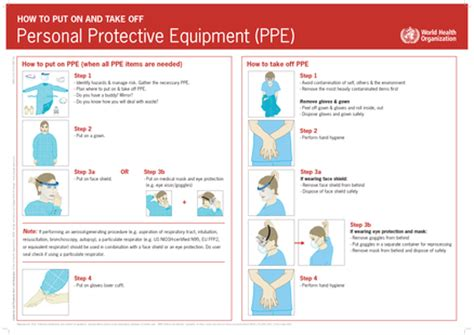 how to put on and take personal protective equipment