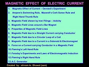 Magnetic Effect Of Current 1