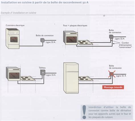 installation plaque de cuisson branchement cuisini 232 re 233 lectrique prises raccordement plaques de cuisson vitroc 233 ramique prise 32