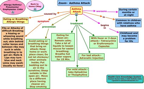 Zoom- Asthma Attack.html