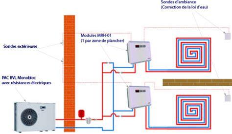 installer une pompe  chaleur les schemas types par