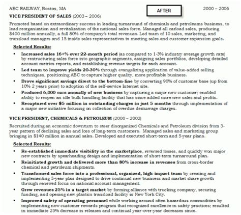 Resume Results Exles by Elements To Writing A Resume