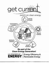 Coloring Pages Energy Conservation Thermodynamics Getcolorings sketch template