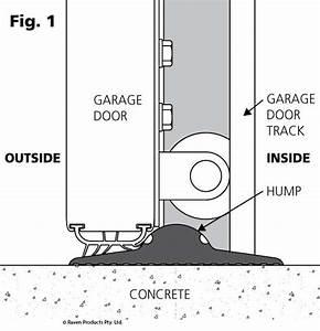 Rp133 Installation Instructions