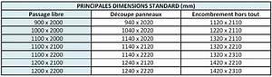 Dimension Porte Standard Exterieur : dimensions standard porte ~ Melissatoandfro.com Idées de Décoration