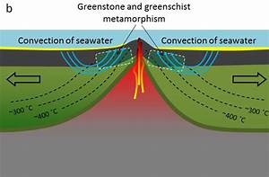 7 3 Plate Tectonics And Metamorphism  U2013 Physical Geology