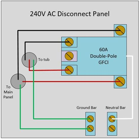 Electrical How Wire Disconnect Panel For Spa