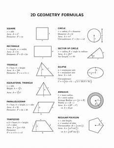 Math Formulas Cheat Sheet Puting