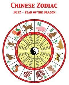 Chinese New Year Zodiac Animals Chart
