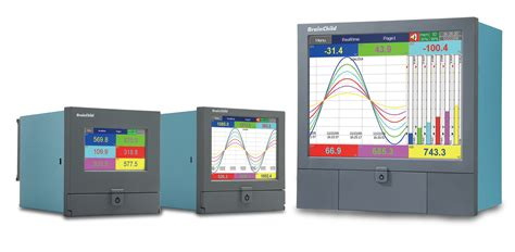 Temperature Control Taie Temp Controller Indicatorเครื่อง