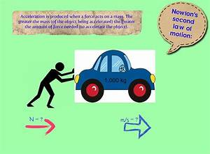 Newton's 2nd Law of Motion: The acceleration produced by a ...