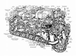 Cutaway  Napier Sabre Engine