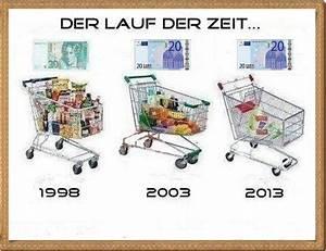 Inflation Berechnen : inflation informiert broker und ~ Themetempest.com Abrechnung