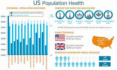 Population Health Growth Management Patient Solutions Increase