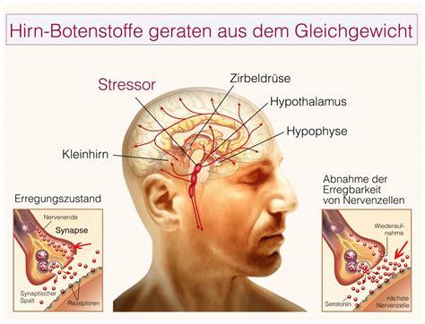 schnelle hilfe gegen nackenschmerzen
