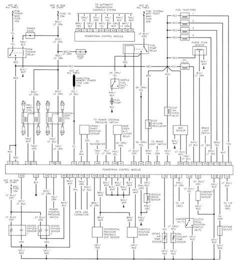 sensor signal wire ford ranger forum