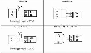 Digital Signal To Rs485 Converter