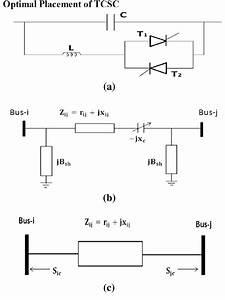 A Circuit Diagram Of Tcsc  B Tcsc Model  C Injection Model