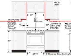height  upper cabinets  counters