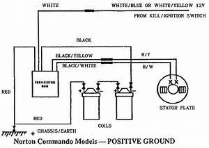 Allumage Electronique Integral Renix  U2013 Ma Maison Personnelle