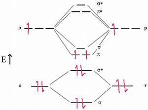 Molecular Structure  Atomic Orbitals