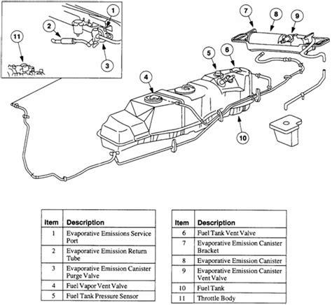2004 Ford F150 Fuel Tank Diagram by P0453 Evap System Pressure Sensor High