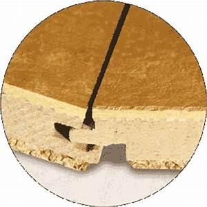 Klick Linoleum Preis : linoleum auch als fertigfu boden im klick system ~ Markanthonyermac.com Haus und Dekorationen