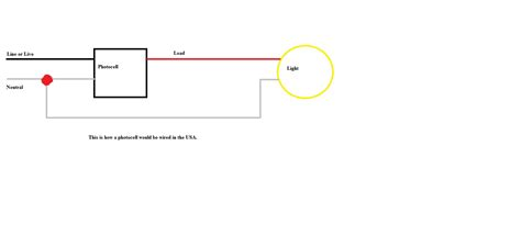 i m trying to replace a photocell for dusk to