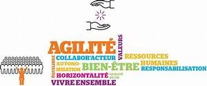 Pro Des Mots 308 : agilit collabor 39 acteur bien tre les nouveaux mots cl s de l 39 entreprise le parisien ~ Medecine-chirurgie-esthetiques.com Avis de Voitures