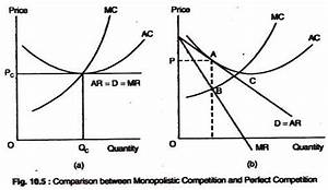 market structure and imperfect competition with diagram With perfect competition