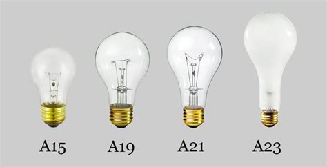 light bulb shape guide a shape 1000bulbs