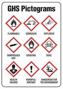 What39s behind the change from msds to sds fujifilm for Ghs warning labels