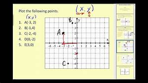 Solving Systems Of Equations By Graphing In Slope