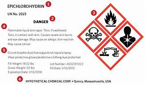 labels for hazardous materials facilities management and With all hazardous chemical labels must be