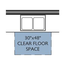 kitchen sink approach understanding the difference between a room a 2561