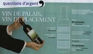 Customiser Une Bouteille De Vin : le poids des taxes dans le prix d une bouteille de vin ~ Zukunftsfamilie.com Idées de Décoration