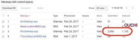 Xml Sitemaps The Most Misunderstood Tool Seo