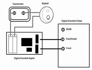 Can I Use A Skybell With A Digital Doorbell Chime