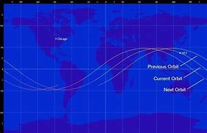 Why do the Earth's satellites orbit in a sine wave pattern ...