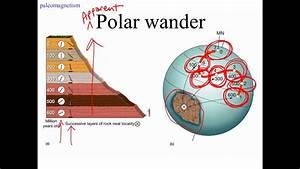 Welding Polarity Diagram