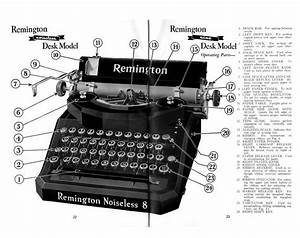 Free Art Download  The Remington Noiseless 8 Typewriter