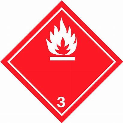 Labels Hazard Transportation Class Dangerous Goods Transport