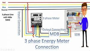 3 Phase Energy Meter Connection