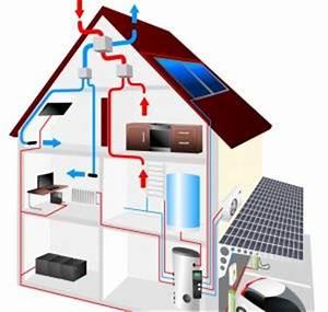 Durchlauferhitzer Warmwasserspeicher Kostenvergleich : durchlauferhitzer zentral klimaanlage und heizung ~ Orissabook.com Haus und Dekorationen