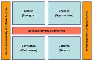 Jacobi Matrix Berechnen : analysis bestimmung der jacobi matrix einer mehrdimensionalen funktion ~ Themetempest.com Abrechnung